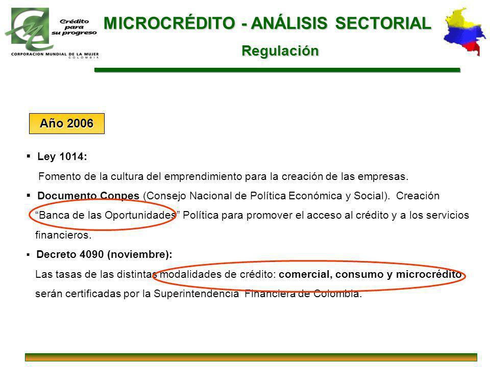 Ley 1014: Fomento de la cultura del emprendimiento para la creación de las empresas. Documento Conpes (Consejo Nacional de Política Económica y Social