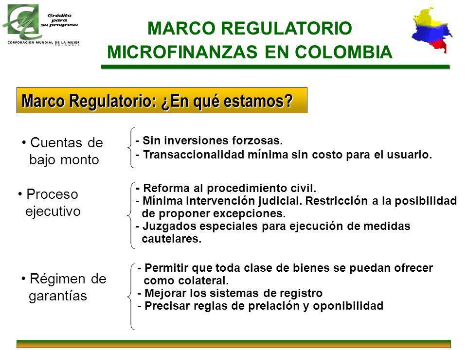 MARCO REGULATORIO MICROFINANZAS EN COLOMBIA Marco Regulatorio: ¿En qué estamos? Cuentas de bajo monto - Sin inversiones forzosas. - Transaccionalidad