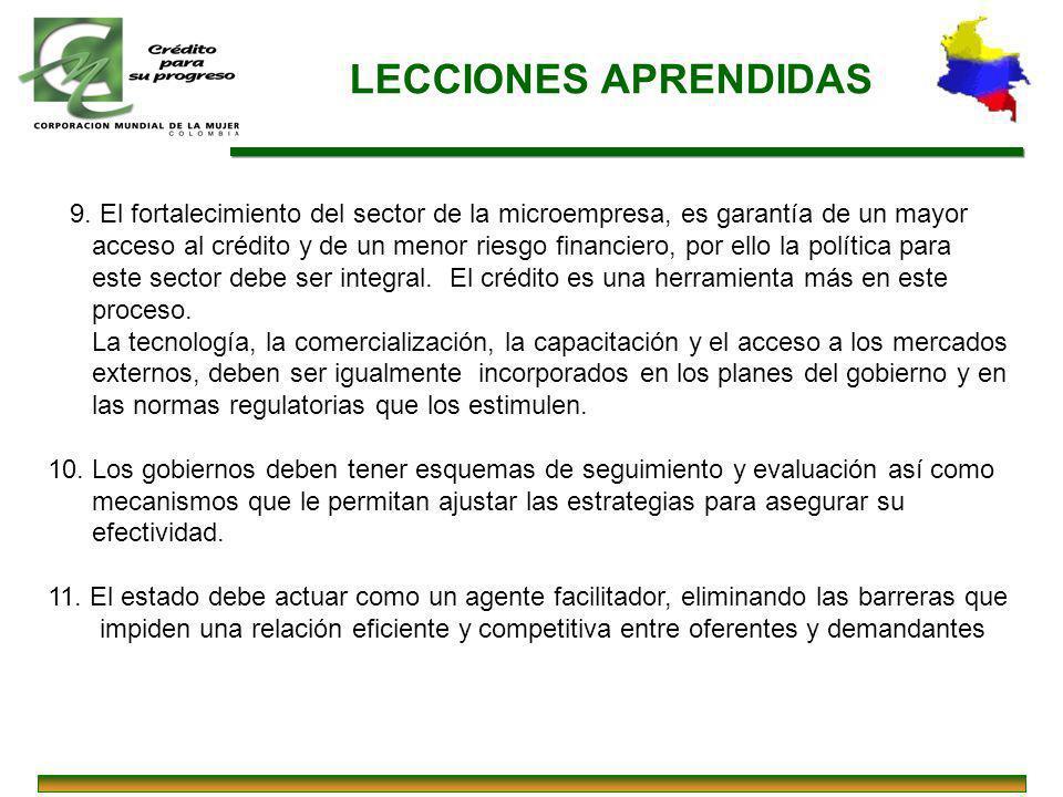 LECCIONES APRENDIDAS 9. El fortalecimiento del sector de la microempresa, es garantía de un mayor acceso al crédito y de un menor riesgo financiero, p