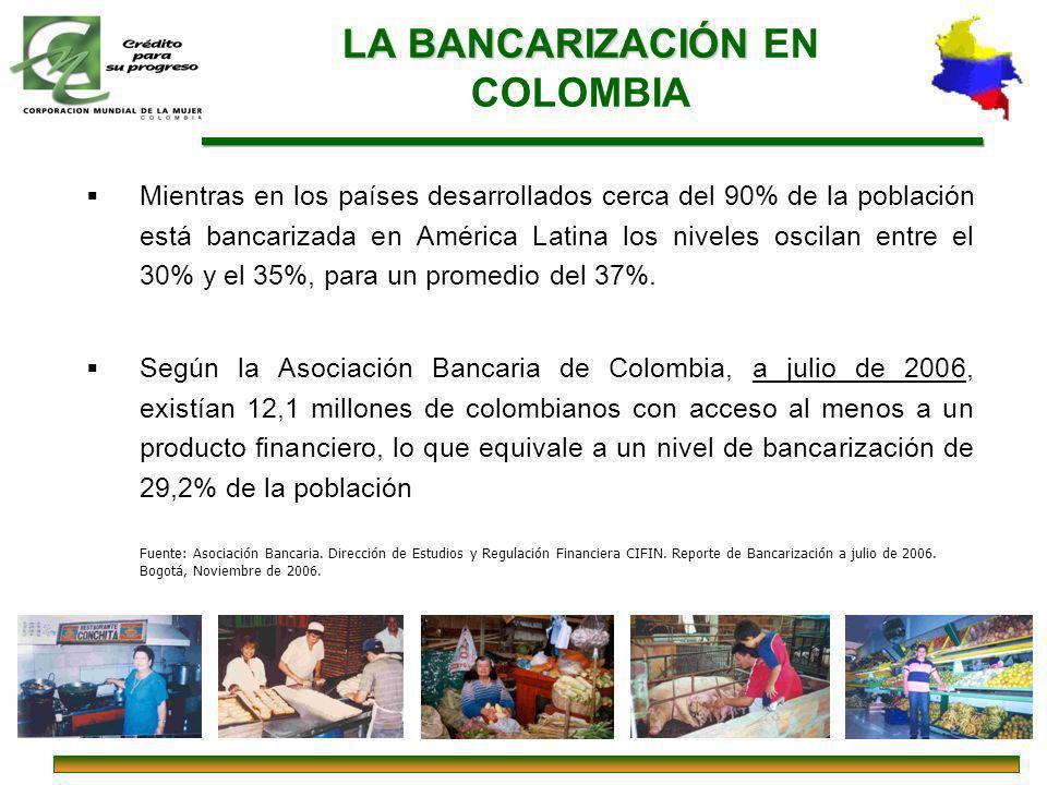 LA BANCARIZACIÓN LA BANCARIZACIÓN EN COLOMBIA Mientras en los países desarrollados cerca del 90% de la población está bancarizada en América Latina lo