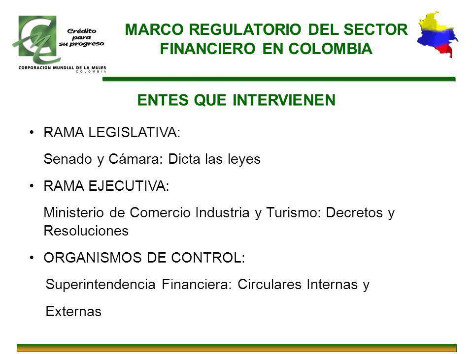 RAMA LEGISLATIVA: Senado y Cámara: Dicta las leyes RAMA EJECUTIVA: Ministerio de Comercio Industria y Turismo: Decretos y Resoluciones ORGANISMOS DE C