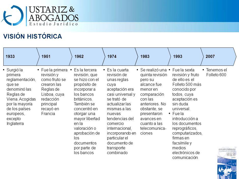 VISIÓN HISTÓRICA 1951193319621974198319932007 Surgió la primera reglamentación, que se denominó las Reglas de Viena.