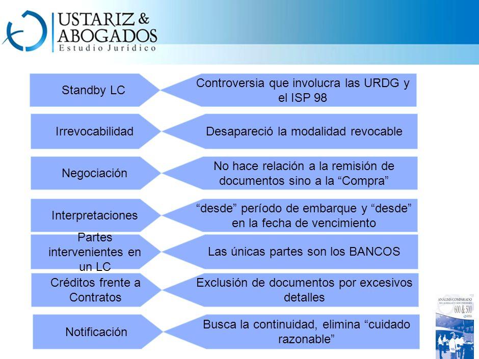 LOS ARTÍCULOS DEL UCP 600 QUE NO APARECEN EN EL UCP 500 Artículo 2 Definiciones Artículo 3Interpretaciones Artículo 9Notificación de Créditos y Modifi