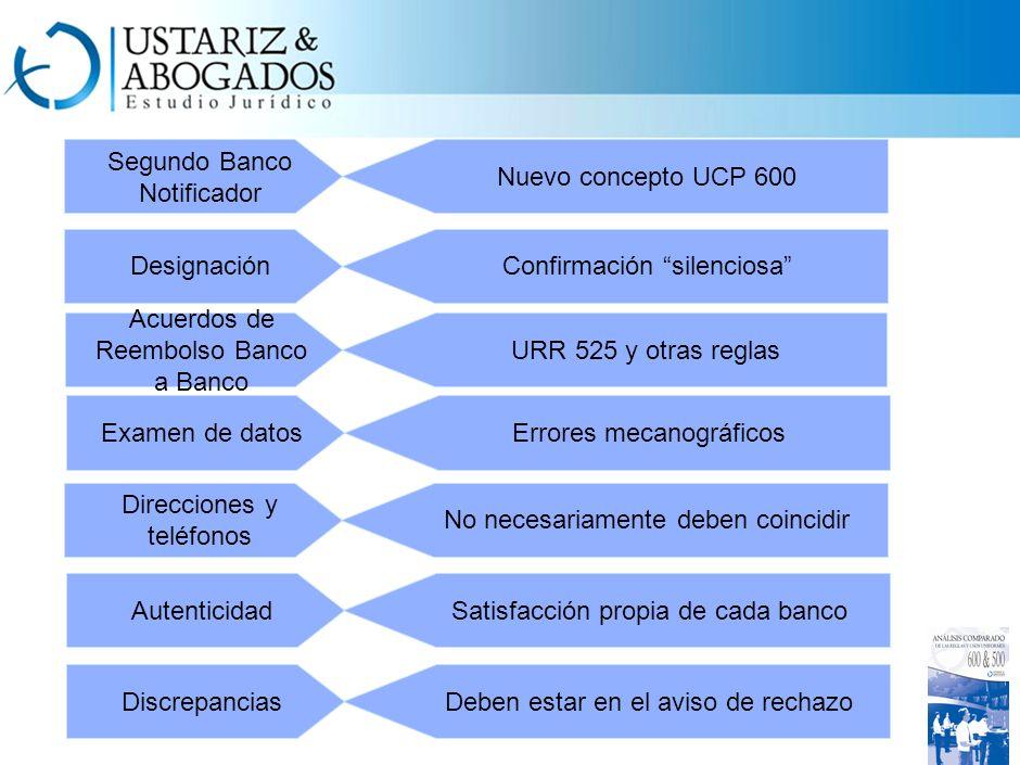 Standby LC Controversia que involucra las URDG y el ISP 98 IrrevocabilidadDesapareció la modalidad revocable Negociación No hace relación a la remisió