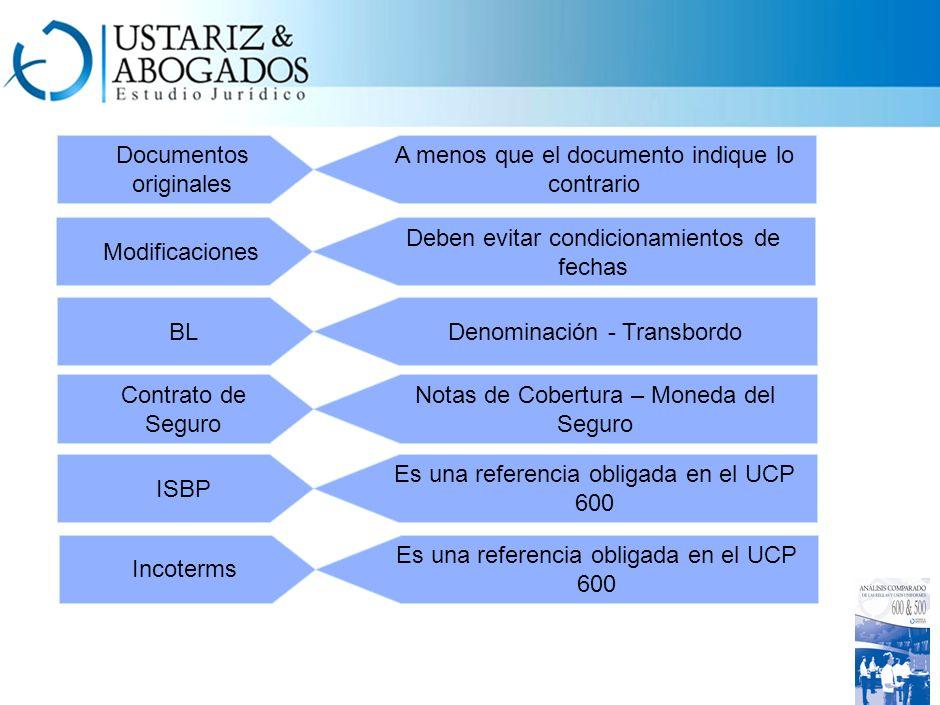 Direcciones y teléfonos No necesariamente deben coincidirAutenticidadSatisfacción propia de cada banco DesignaciónConfirmación silenciosa Acuerdos de