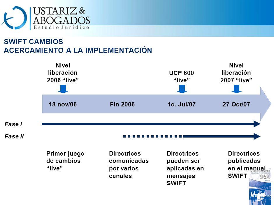 Modificaciones Deben evitar condicionamientos de fechas ISBP Es una referencia obligada en el UCP 600 Incoterms Es una referencia obligada en el UCP 6