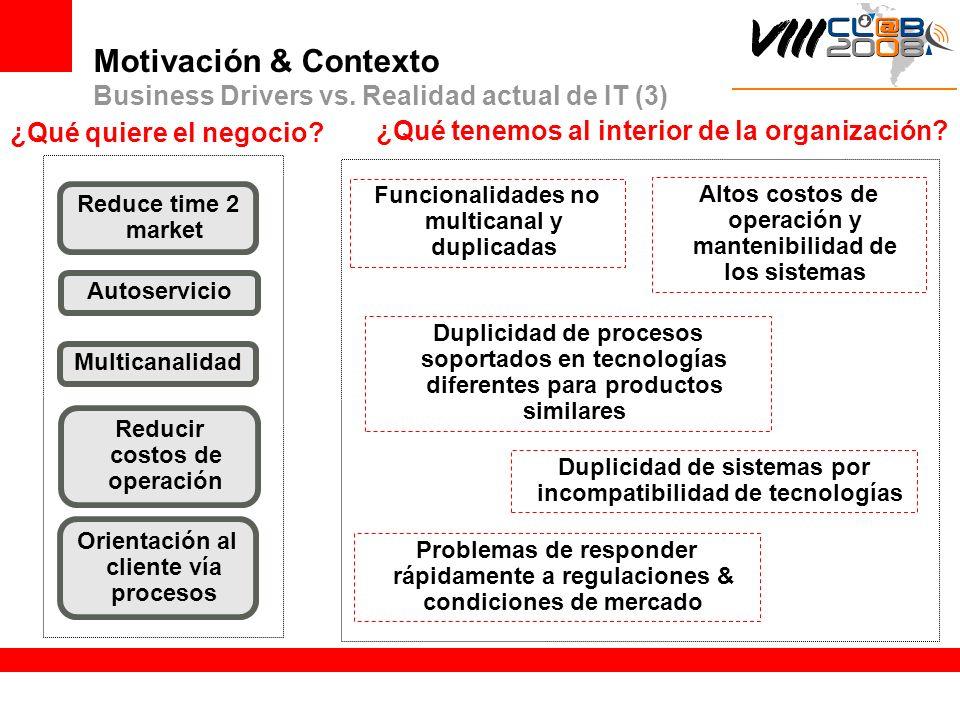 Motivación & Contexto Business Drivers vs. Realidad actual de IT (3) Reduce time 2 market Autoservicio Reducir costos de operación Multicanalidad Orie