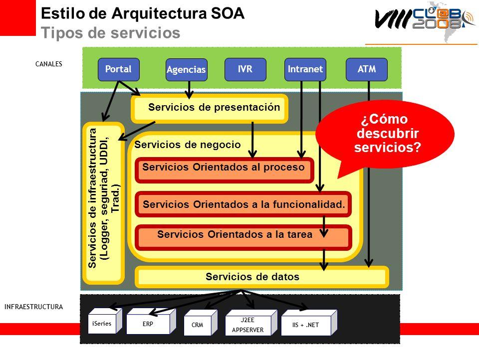 Servicios de negocio iSeries ERP INFRAESTRUCTURA CRM J2EE APPSERVER IIS +.NET Servicios de presentación Servicios de datos Servicios Orientados a la t