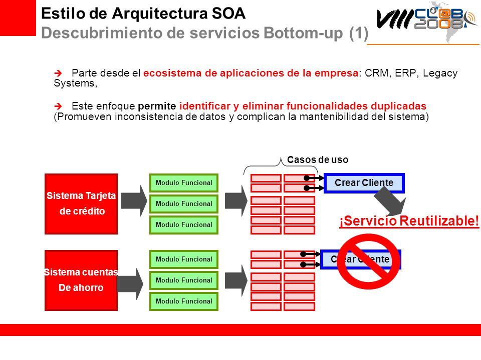 Parte desde el ecosistema de aplicaciones de la empresa: CRM, ERP, Legacy Systems, Este enfoque permite identificar y eliminar funcionalidades duplica