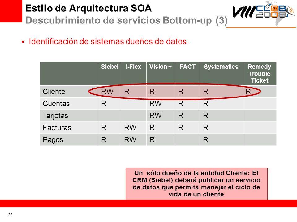 Identificación de sistemas dueños de datos. 22 Siebeli-FlexVision +FACTSystematicsRemedy Trouble Ticket ClienteRWRRRRR CuentasRRWRR TarjetasRWRR Factu