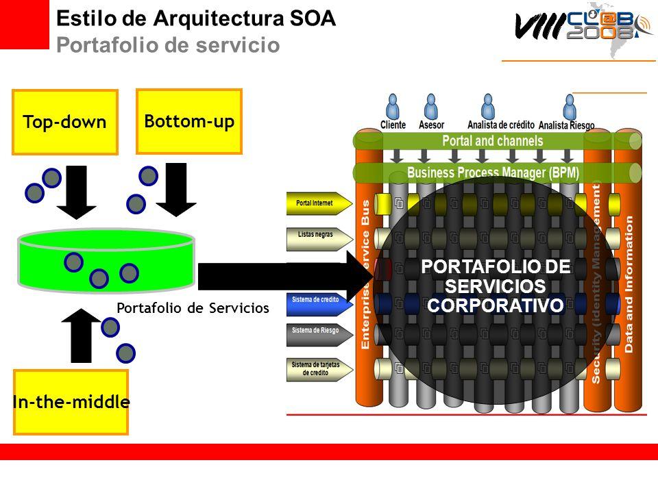 Portafolio de Servicios Top-downBottom-up In-the-middle Estilo de Arquitectura SOA Portafolio de servicio PORTAFOLIO DE SERVICIOS CORPORATIVO