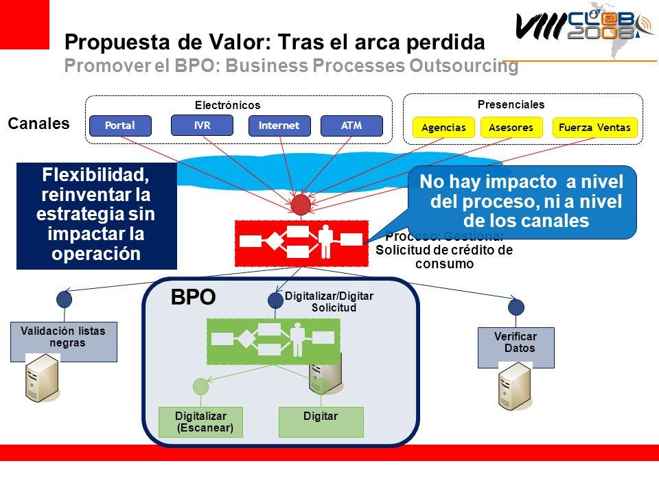 Propuesta de Valor: Tras el arca perdida Promover el BPO: Business Processes Outsourcing Portal IVR Internet ATM Canales Electrónicos AgenciasAsesores