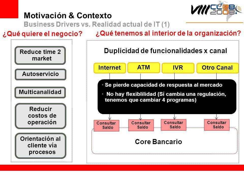 Motivación & Contexto Business Drivers vs. Realidad actual de IT (1) Reduce time 2 market Autoservicio Reducir costos de operación Multicanalidad Orie