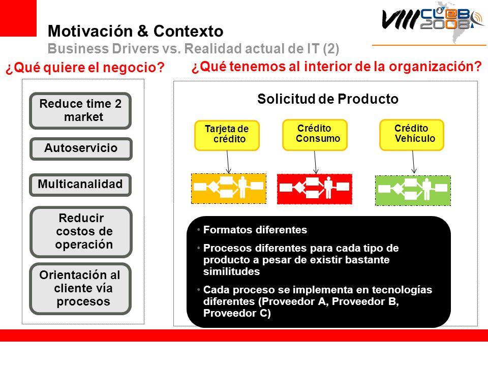 Motivación & Contexto Business Drivers vs. Realidad actual de IT (2) Reduce time 2 market Autoservicio Reducir costos de operación Multicanalidad Orie