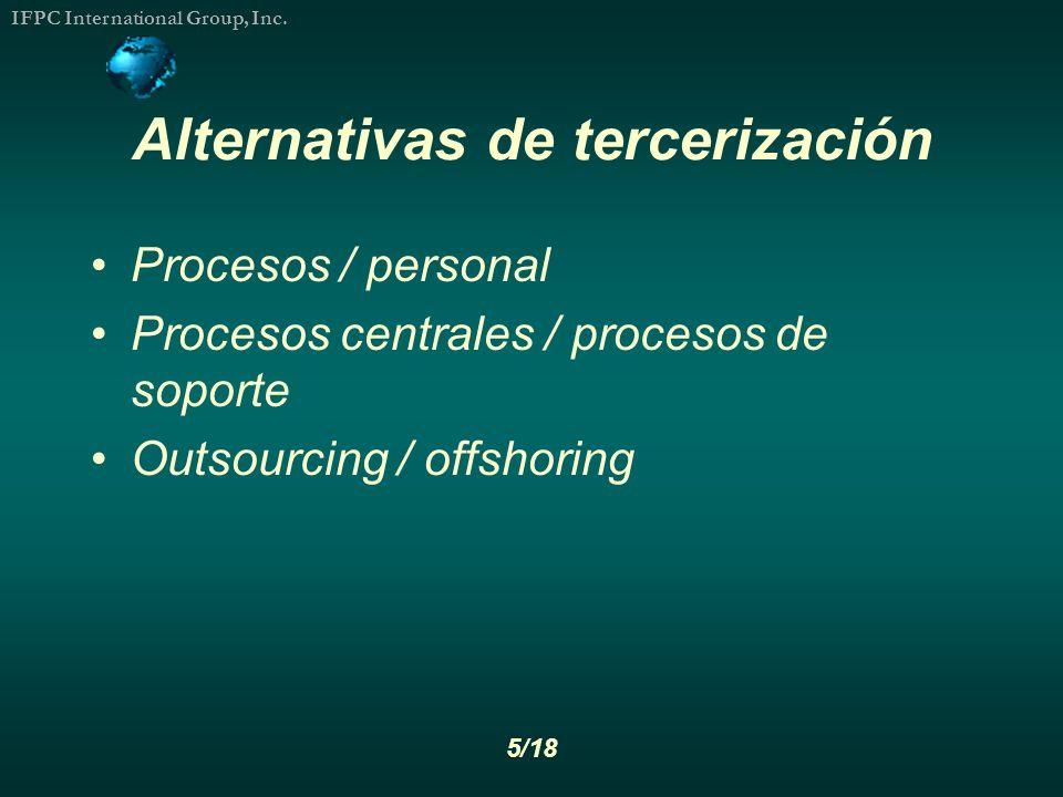 IFPC International Group, Inc.6/18 Tercerización de personal vs.