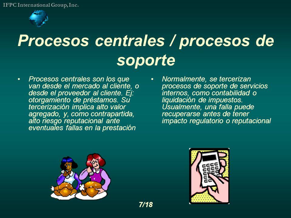 IFPC International Group, Inc.18/18 ¿¿¿ Preguntas ??.