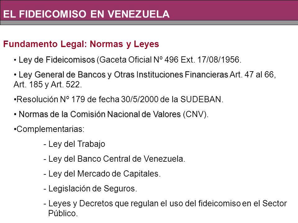 Fundamento Legal: Normas y Leyes Ley de Fideicomisos Ley de Fideicomisos (Gaceta Oficial Nº 496 Ext.