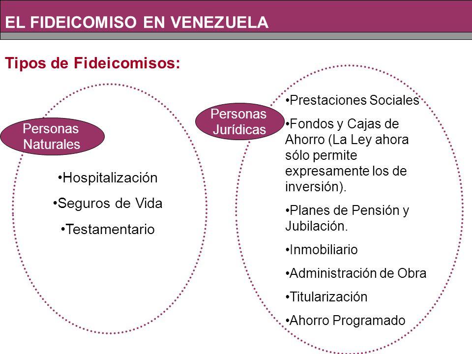 Tipos de Fideicomisos: Hospitalización Seguros de Vida Testamentario Prestaciones Sociales Fondos y Cajas de Ahorro (La Ley ahora sólo permite expresamente los de inversión).