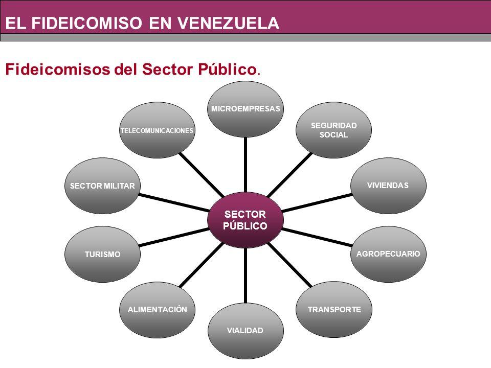 EL FIDEICOMISO EN VENEZUELA Sistema Financiero Venezolano: número de instituciones 1998/Jul-08 Nota: Los datos se refieren al cierre de Diciembre de cada año, excepto el año en curso.