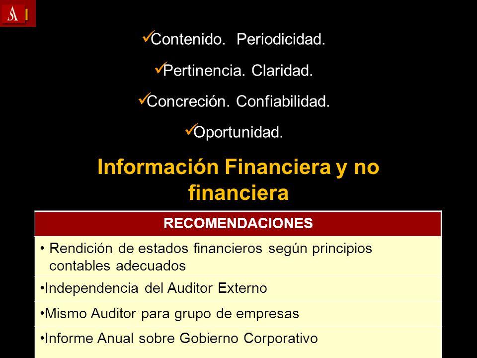 RECOMENDACIONES Rendición de estados financieros según principios contables adecuados Independencia del Auditor Externo Mismo Auditor para grupo de em