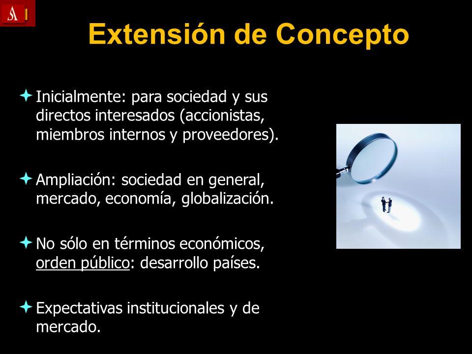 Extensión de Concepto Inicialmente: para sociedad y sus directos interesados (accionistas, miembros internos y proveedores). Ampliación: sociedad en g