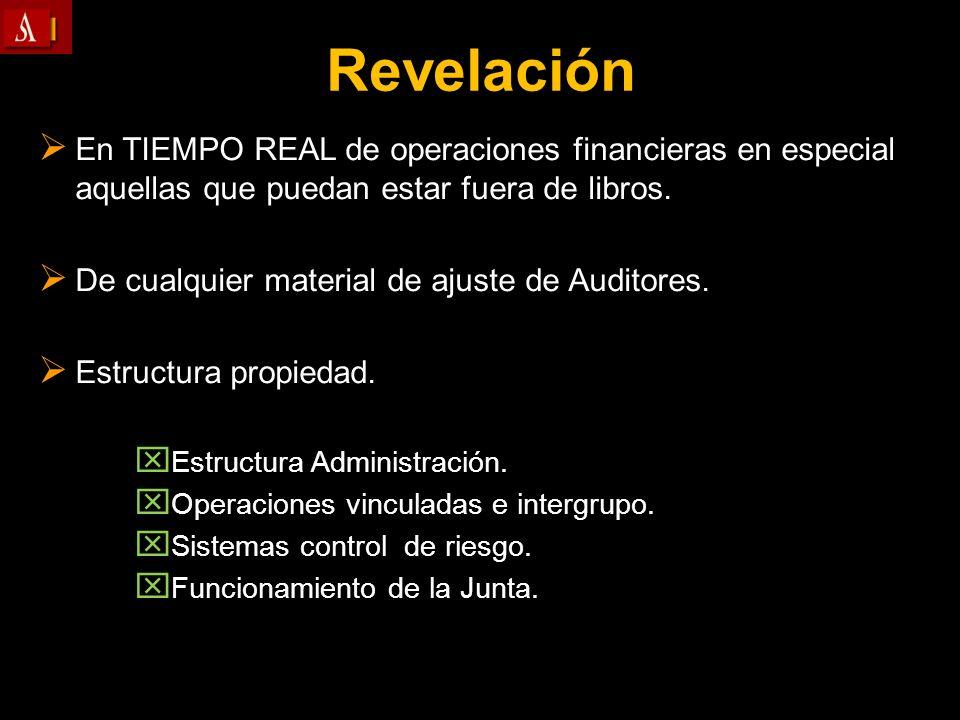 Revelación En TIEMPO REAL de operaciones financieras en especial aquellas que puedan estar fuera de libros. En TIEMPO REAL de operaciones financieras