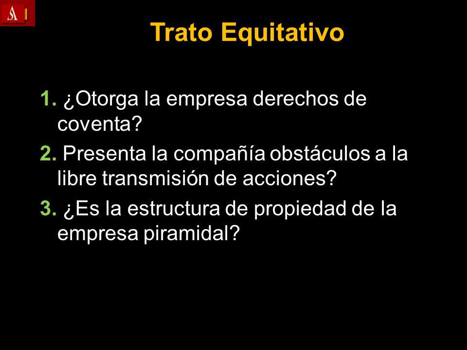 1. ¿Otorga la empresa derechos de coventa? 2. Presenta la compañía obstáculos a la libre transmisión de acciones? 3. ¿Es la estructura de propiedad de