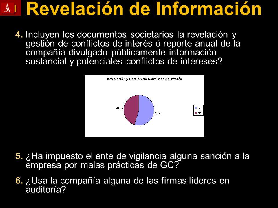 4. Incluyen los documentos societarios la revelación y gestión de conflictos de interés ó reporte anual de la compañía divulgado públicamente informac