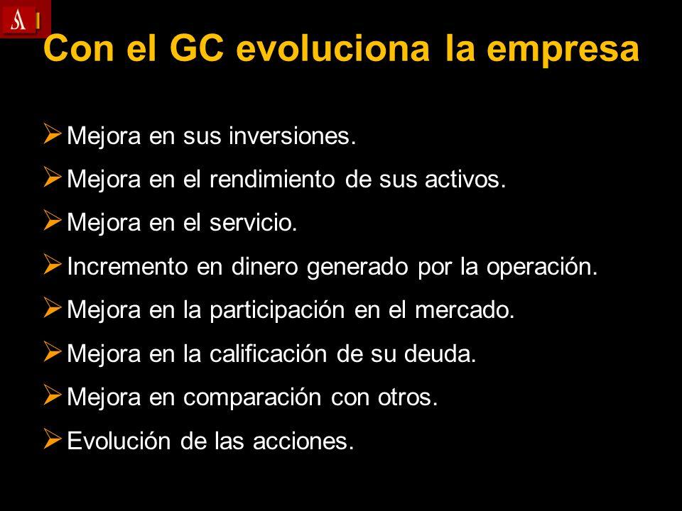 Con el GC evoluciona la empresa Mejora en sus inversiones. Mejora en sus inversiones. Mejora en el rendimiento de sus activos. Mejora en el rendimient