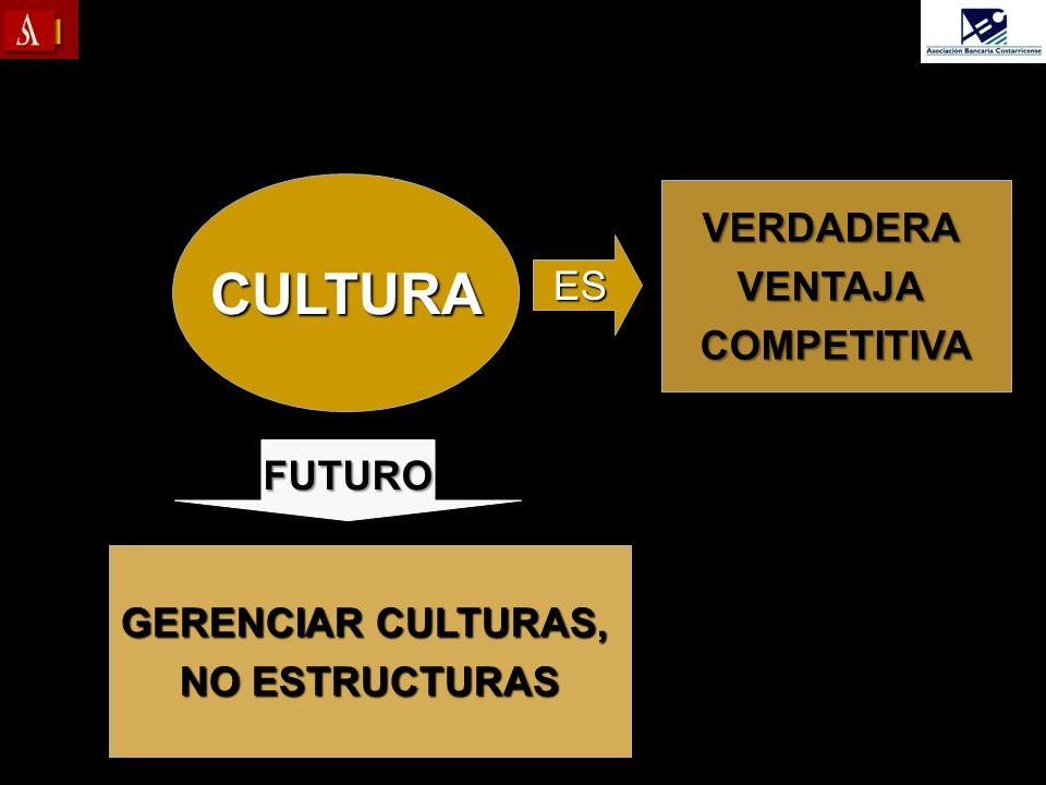 CULTURA VERDADERAVENTAJACOMPETITIVA GERENCIAR CULTURAS, NO ESTRUCTURAS FUTURO ES