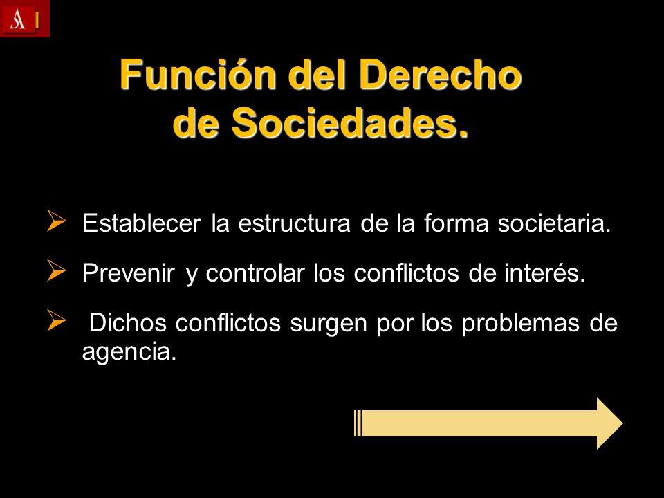 Función del Derecho de Sociedades. Establecer la estructura de la forma societaria. Establecer la estructura de la forma societaria. Prevenir y contro