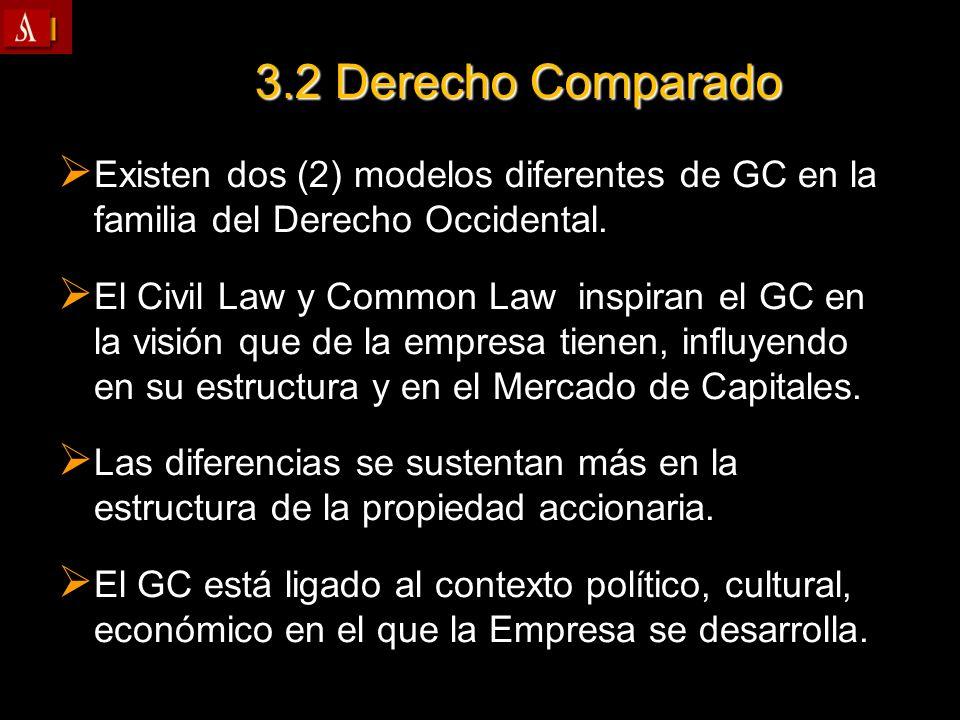 3.2 Derecho Comparado Existen dos (2) modelos diferentes de GC en la familia del Derecho Occidental. Existen dos (2) modelos diferentes de GC en la fa