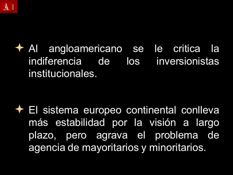 Al angloamericano se le critica la indiferencia de los inversionistas institucionales. Al angloamericano se le critica la indiferencia de los inversio