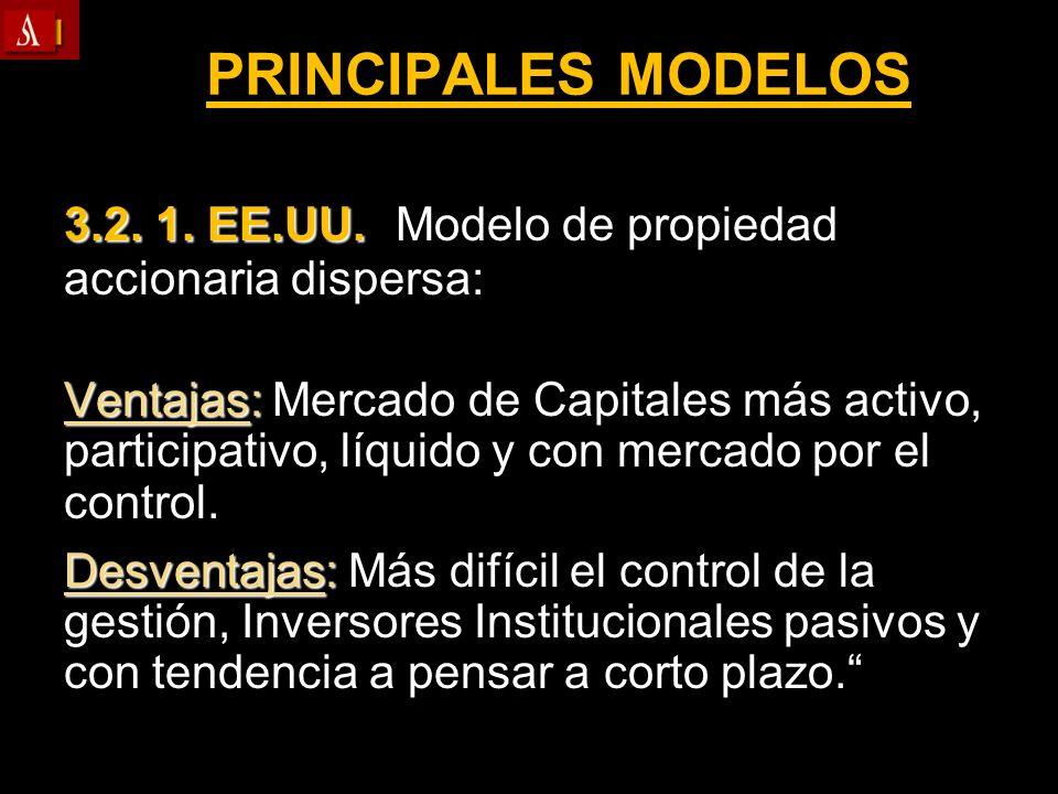 PRINCIPALES MODELOS 3.2. 1. EE.UU. Modelo de propiedad accionaria dispersa: Ventajas: Mercado de Capitales más activo, participativo, líquido y con me