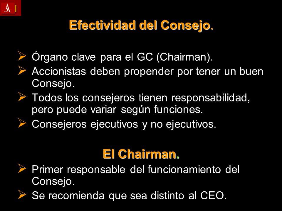Efectividad del Consejo. Órgano clave para el GC (Chairman). Órgano clave para el GC (Chairman). Accionistas deben propender por tener un buen Consejo