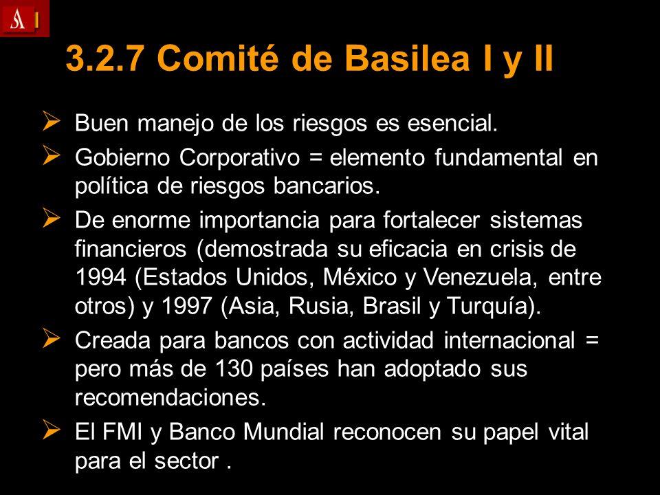 3.2.7 Comité de Basilea I y II Buen manejo de los riesgos es esencial. Gobierno Corporativo = elemento fundamental en política de riesgos bancarios. D