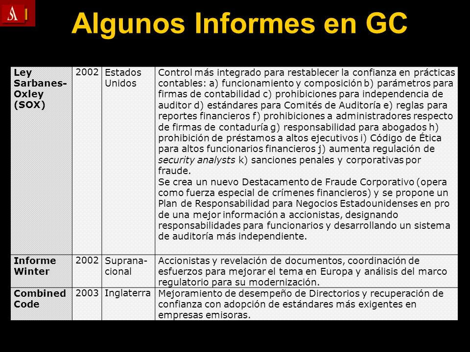 Algunos Informes en GC Ley Sarbanes- Oxley (SOX) 2002Estados Unidos Control más integrado para restablecer la confianza en prácticas contables: a) fun