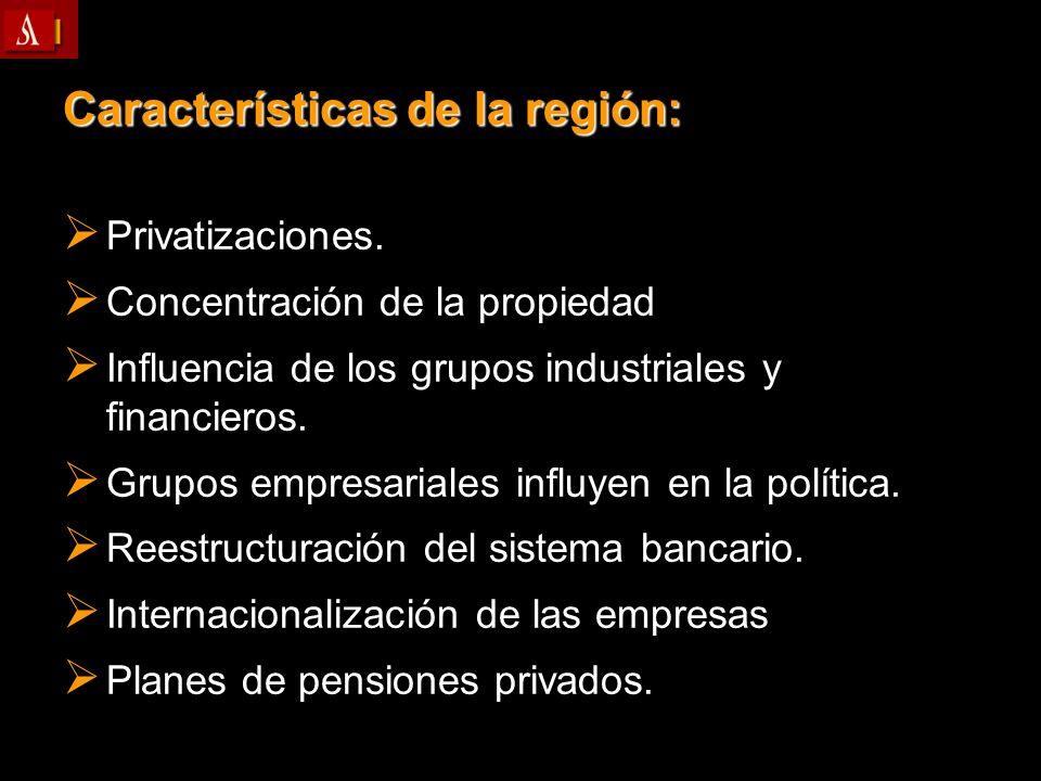 Características de la región: Privatizaciones. Privatizaciones. Concentración de la propiedad Concentración de la propiedad Influencia de los grupos i