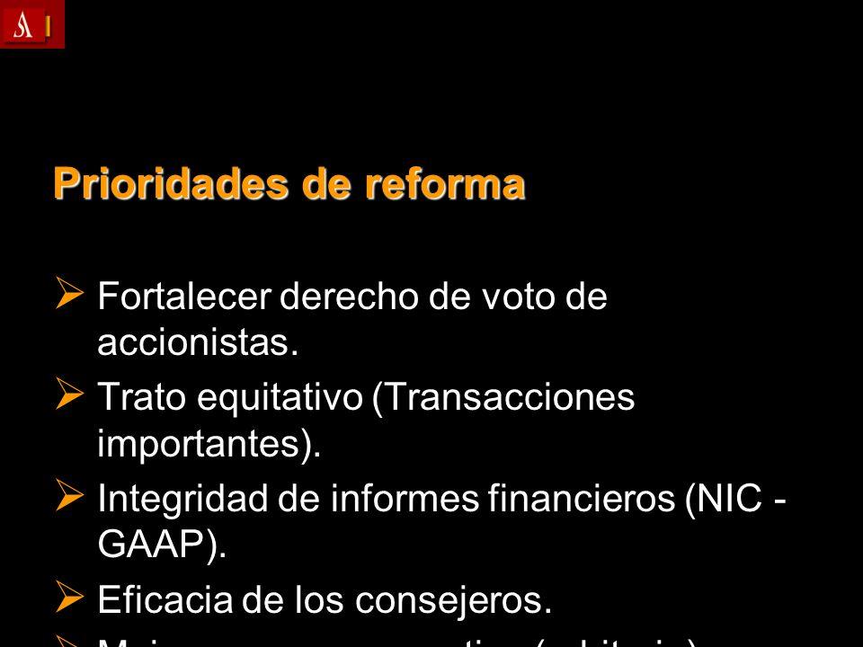Prioridades de reforma Fortalecer derecho de voto de accionistas. Fortalecer derecho de voto de accionistas. Trato equitativo (Transacciones important
