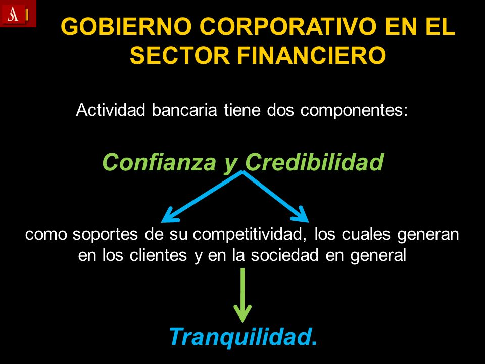 GOBIERNO CORPORATIVO EN EL SECTOR FINANCIERO Actividad bancaria tiene dos componentes: Confianza y Credibilidad como soportes de su competitividad, lo