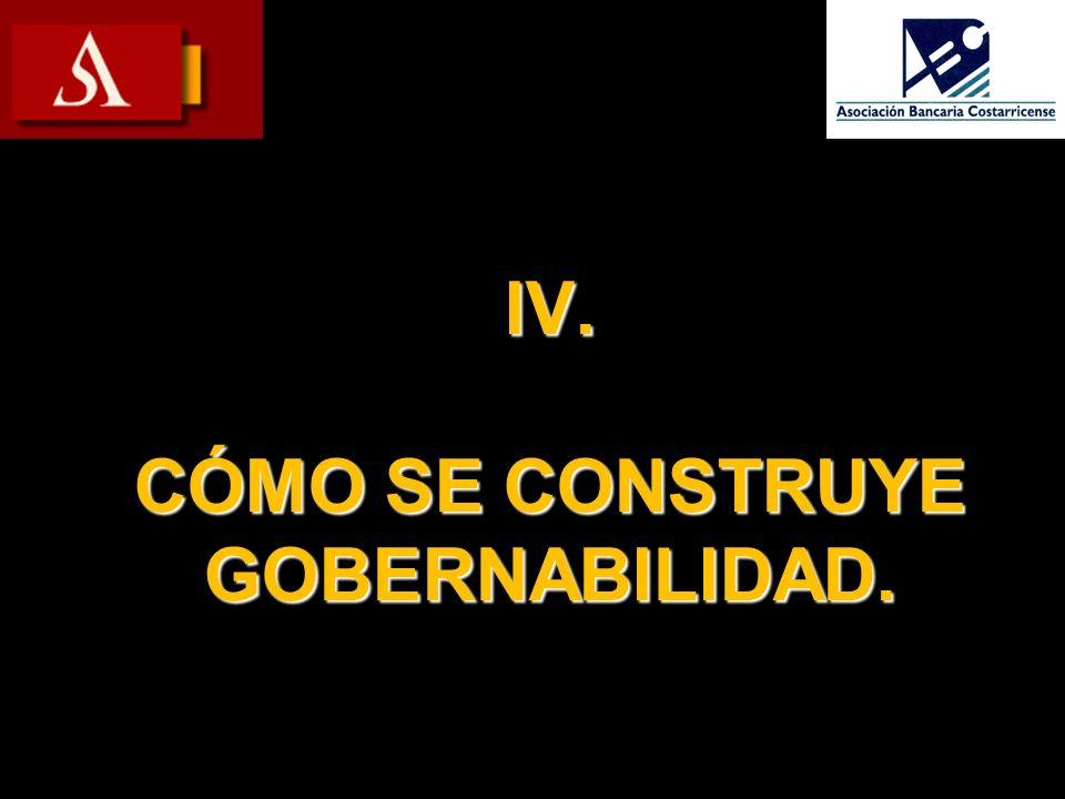 IV. CÓMO SE CONSTRUYE GOBERNABILIDAD.