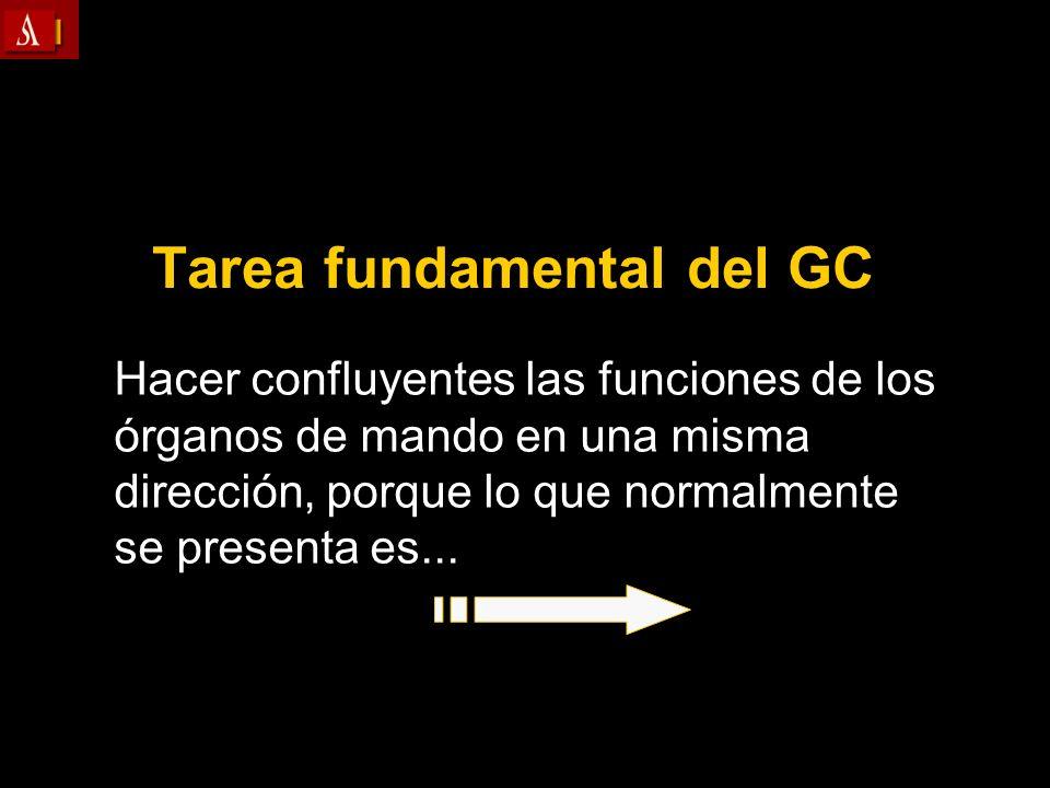 Tarea fundamental del GC Hacer confluyentes las funciones de los órganos de mando en una misma dirección, porque lo que normalmente se presenta es...