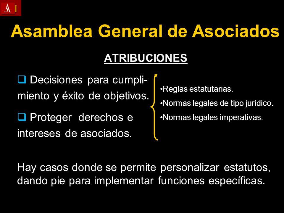 Asamblea General de Asociados ATRIBUCIONES Decisiones para cumpli- Decisiones para cumpli- miento y éxito de objetivos. Proteger derechos e Proteger d