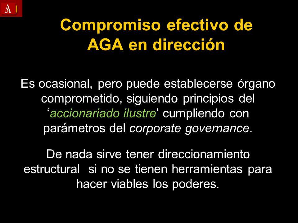 Compromiso efectivo de AGA en dirección Es ocasional, pero puede establecerse órgano comprometido, siguiendo principios delaccionariado ilustre cumpli