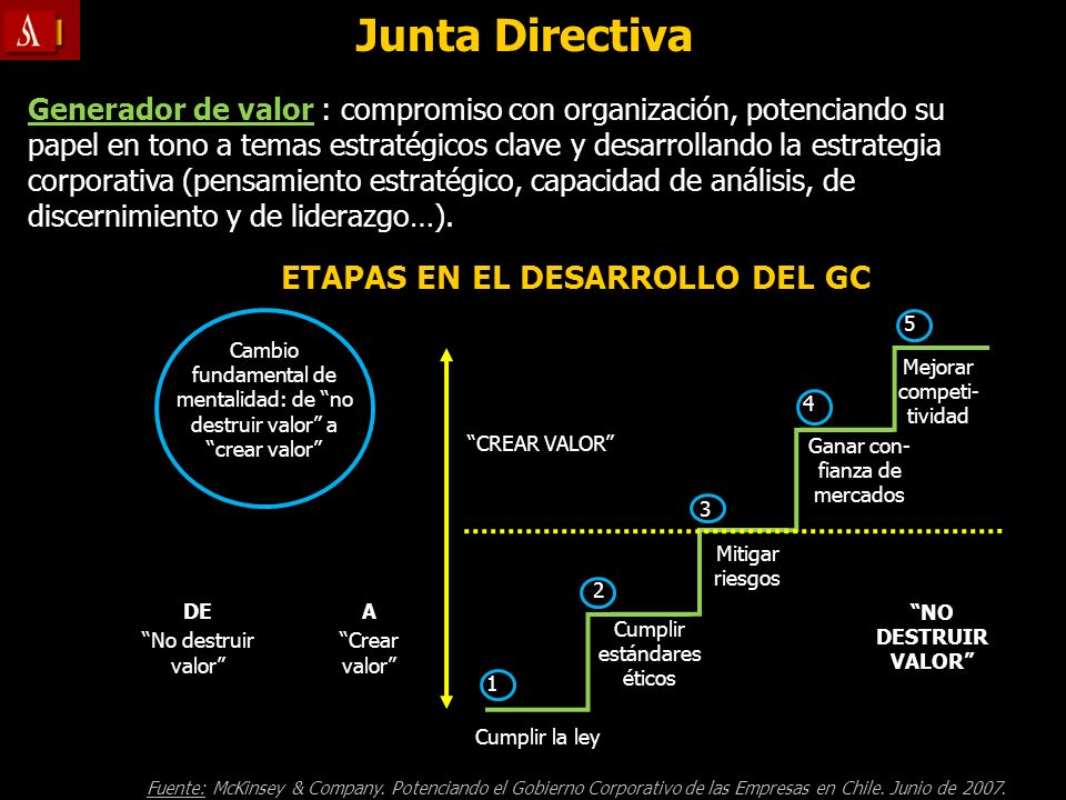 Junta Directiva Generador de valor : compromiso con organización, potenciando su papel en tono a temas estratégicos clave y desarrollando la estrategi