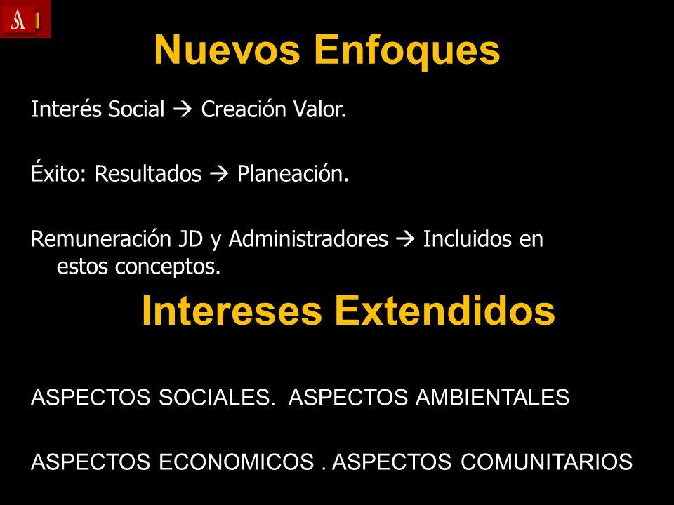Nuevos Enfoques Interés Social Creación Valor. Éxito: Resultados Planeación. Remuneración JD y Administradores Incluidos en estos conceptos. Intereses
