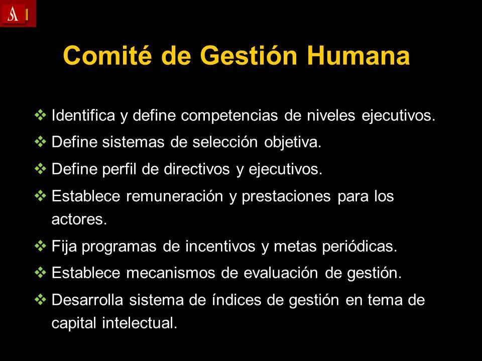 Comité de Gestión Humana Identifica y define competencias de niveles ejecutivos. Define sistemas de selección objetiva. Define perfil de directivos y