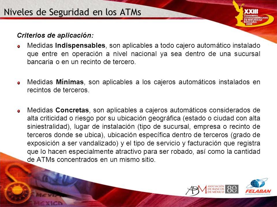 Niveles de Seguridad en los ATMs Criterios de aplicación: Medidas Indispensables, son aplicables a todo cajero automático instalado que entre en opera