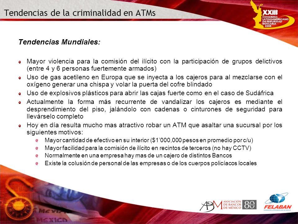 Tendencias de la criminalidad en ATMs Tendencias Mundiales: Mayor violencia para la comisión del ilícito con la participación de grupos delictivos (en