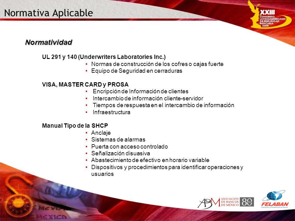 Normativa Aplicable Normatividad UL 291 y 140 (Underwriters Laboratories Inc.) Normas de construcción de los cofres o cajas fuerte Equipo de Seguridad